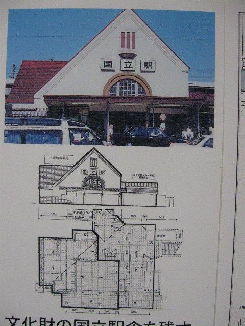 赤い三角屋根の国立駅