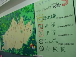 西武調理師専門学校 所沢野菜