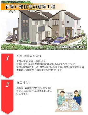 佐久間工務所様 新築戸建住宅の建築工程